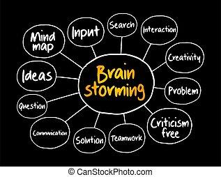 概念, 心, フローチャート, 地図, ブレーンストーミング, ビジネス