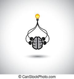 概念, 考え, 人, 脳, 脳, 解決, 使用, &, 効率的である, 天才, -, また, 心, 痛みなさい, 利発, イラスト, 接続される, 電球, アイコン, 表す, グラフィック, これ, creation., ∥など∥, 解決, ベクトル, 問題