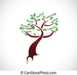 概念, 資産, 木, イラスト, 流れ, デザイン