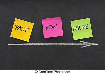 概念, 黒板, プレゼント, 未来, を過ぎて, 時間