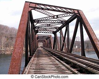 橋, 鉄道