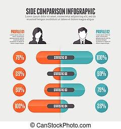 比較, infographic, 側