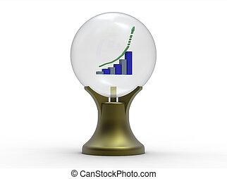 水晶球, ビジネス, 予報