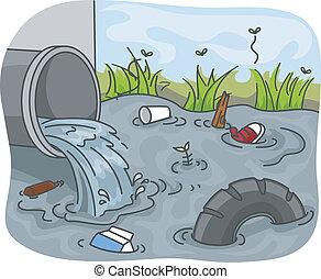 水, 産業廃棄物, 汚染