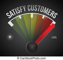 満足させなさい, 顧客, レベル, 測定