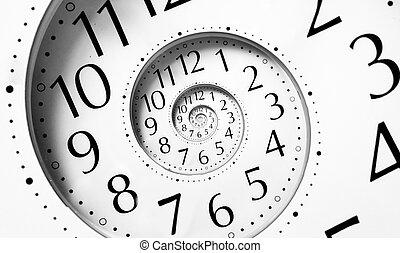 無限点, らせん状に動きなさい, 時間