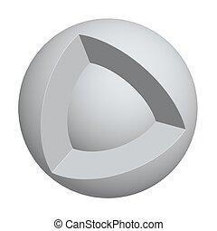 球, 核心