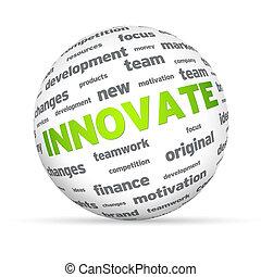 球, 革新しなさい