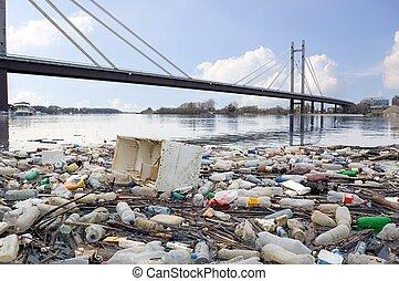 環境, 汚い