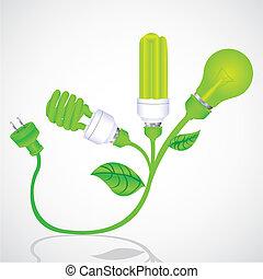 生態学的, 電球プラント