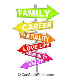 生活, もの, -, priorities, 重要, 矢, サイン, バランス