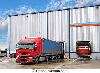 産業, 交通機関, 貨物