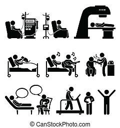 病院, 療法, 医学的治療