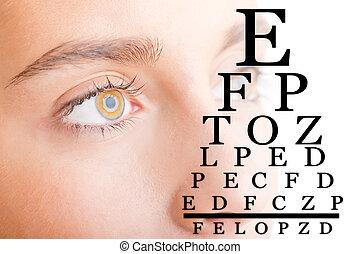 目, womans, チャート, の上, 顔, 終わり