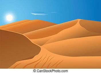 砂漠, 砂丘