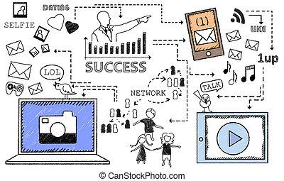 社会, 媒体, 成功