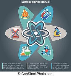 科学, infographic, 物理学