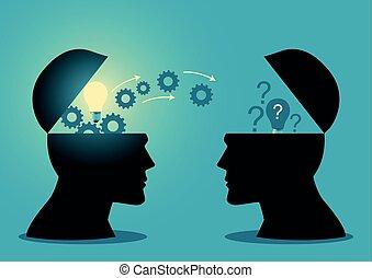 移動, ∥あるいは∥, 考え, 知識