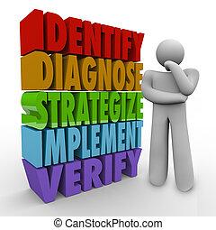 立つ, 診断しなさい, 実証しなさい, 解決, 解決, strategize, ∥横に∥, 識別しなさい, 思想家, 計画, ステップ, 言葉, 道具, 問題, ∥あるいは∥, 例証しなさい