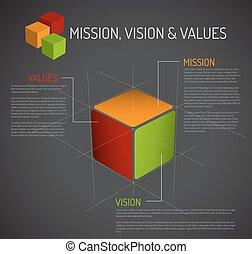 立方体, -, 図, 価値, 代表団, ビジョン