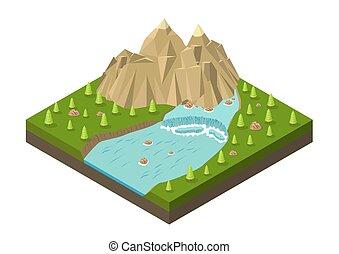 等大, 木, 滝, 山, 川