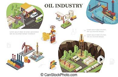 等大, 石油産業, 構成