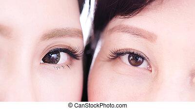 終わり, 女性の目, の上