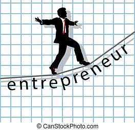 綱, スタートアップ, 成功, 企業家