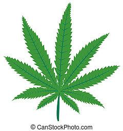 緑の葉, マリファナ