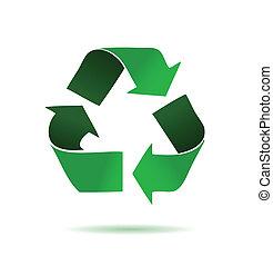緑, リサイクル