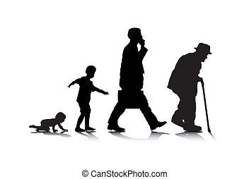 老化, 人間