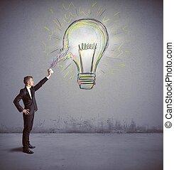 考え, ビジネス, 創造的