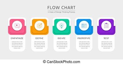 考え, プロセス, デザイン, infographic