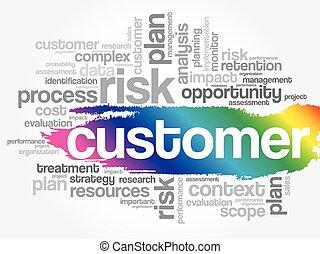 背景, 顧客, 概念, 単語, 雲