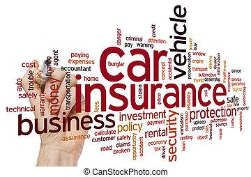 自動車, 単語, 保険, 雲
