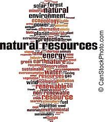 自然, 雲, 資源, 単語