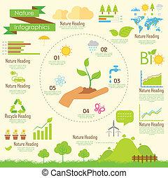 自然, infographics