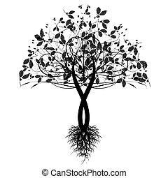 芸術, 木