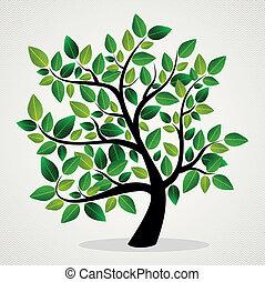 葉, 概念, 木