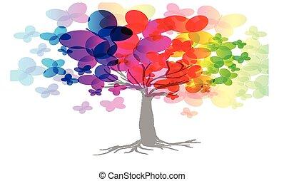 虹, 木, 抽象的