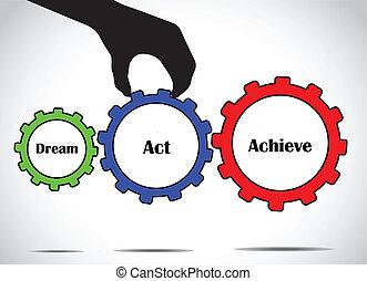行動, 概念, 夢, 取得, 目的を達しなさい