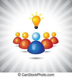 表しなさい, 単純である, graphic., 経営者, マネージャー, 政治的である, 勝利, また, 従業員, リーダー, 彼の, ビジネス, 成功した, イラスト, 従節, ideas-, スタッフ, これ, 人, ベクトル, 缶, ∥あるいは∥