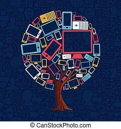 装置, 技術, 概念, 木, インターネット