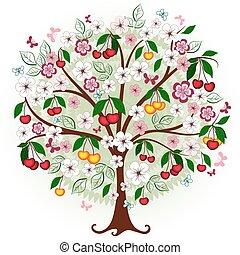 装飾用である, 桜の木