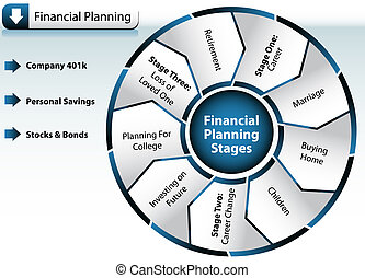 計画, 財政の図表