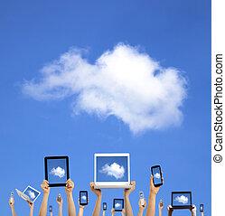 計算, 雲, 手を持つ, 痛みなさい, タブレット, 感触, concept., 電話, コンピュータ, ラップトップ, パッド