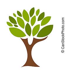 象徴的, 木