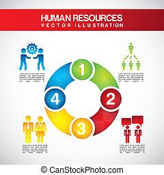 資源, 人間