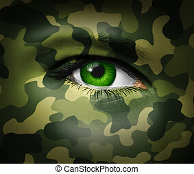 軍, 目, カモフラージュ