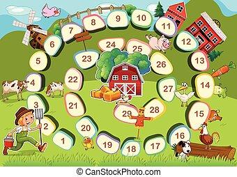 農場, ゲームボード